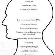 conscious-mind-vs-subconscious-mind1